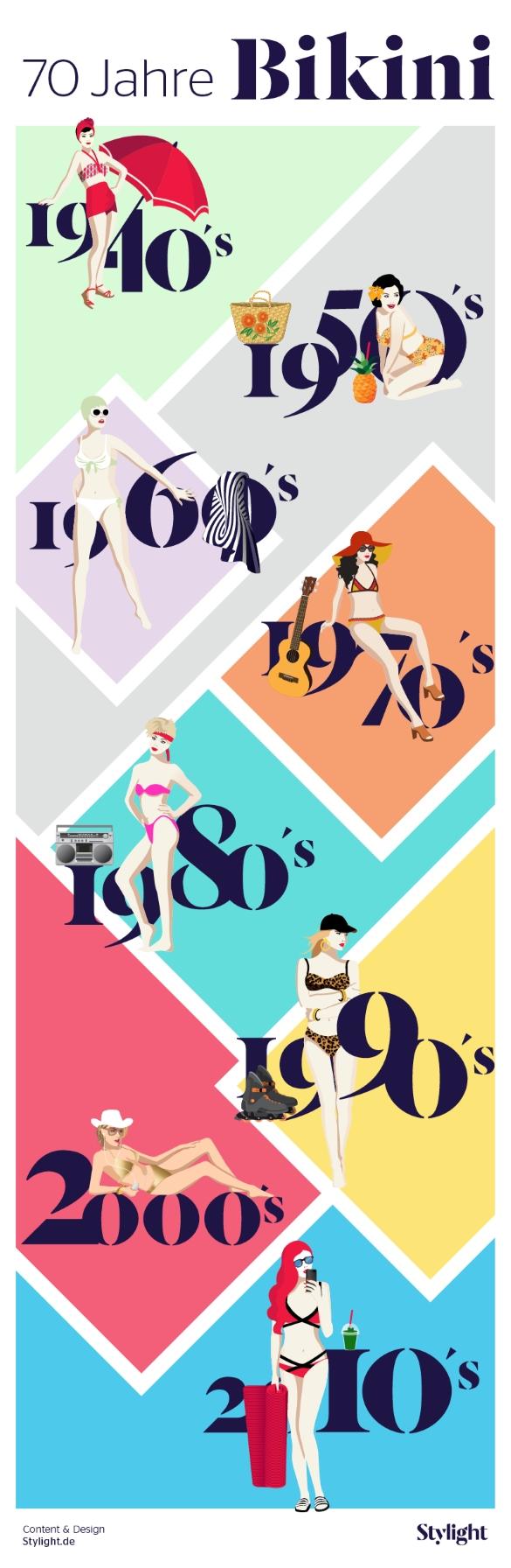 70 Jahre Bikini © Stylight